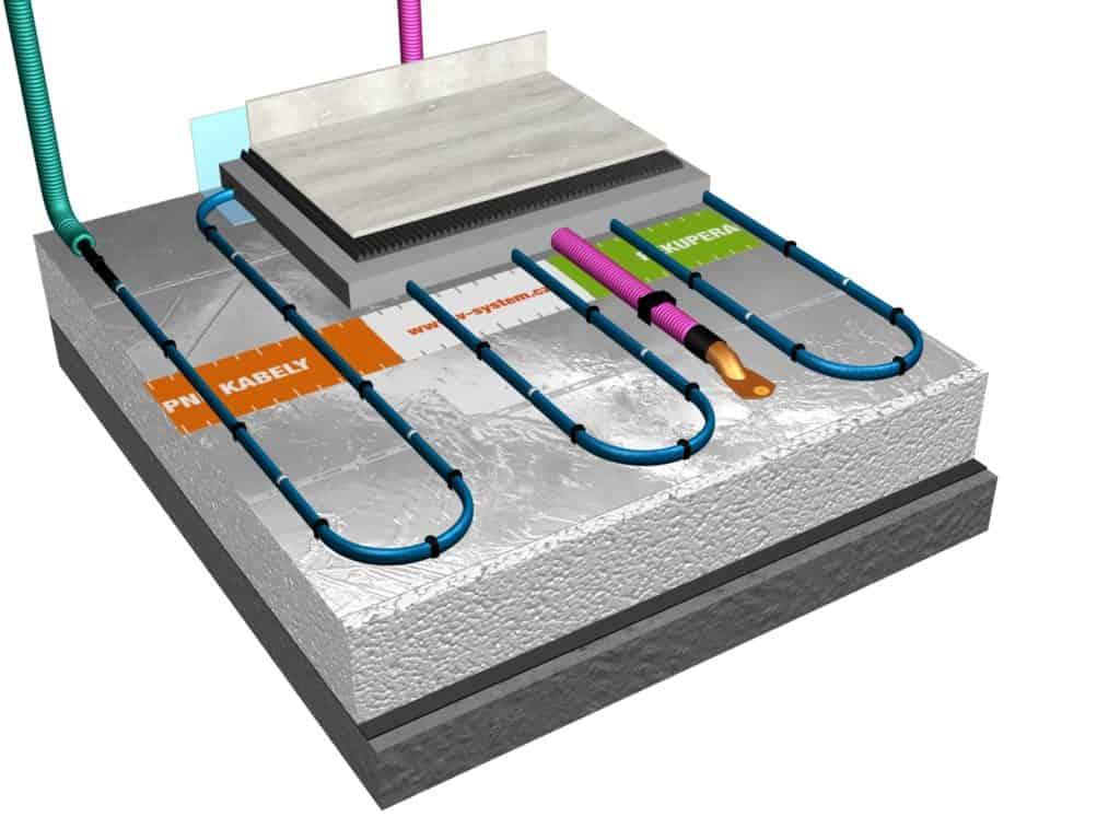 Skladba podlahové konstrukce s topným kabelem v lité vrstvě