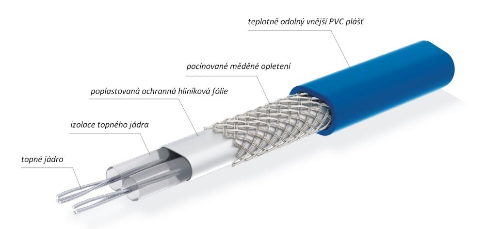 Konstrukce topného kabelu